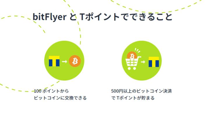 Tポイントで投資ができるbitFlyer