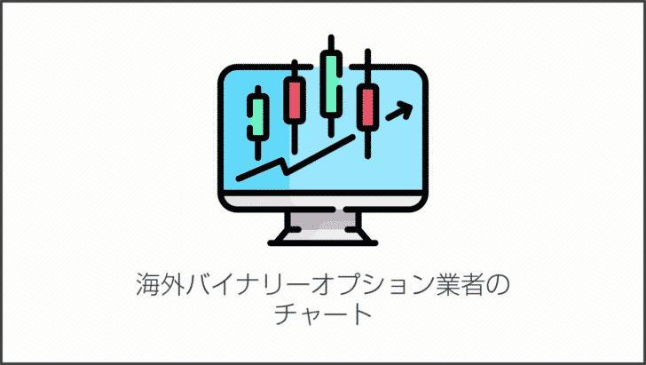 海外バイナリーオプション業者のチャート