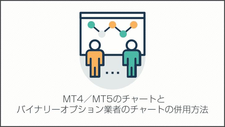 MT4/MT5のチャートとバイナリーオプション業者のチャートの併用方法