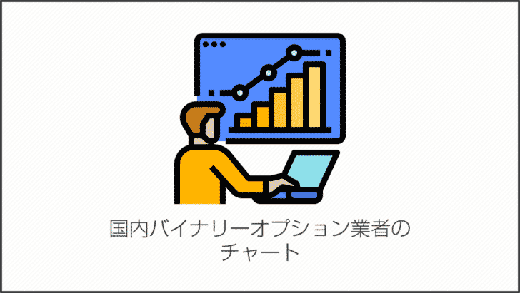 国内バイナリーオプション業者のチャート