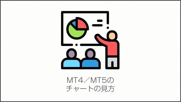 MT4/MT5のチャートの見方