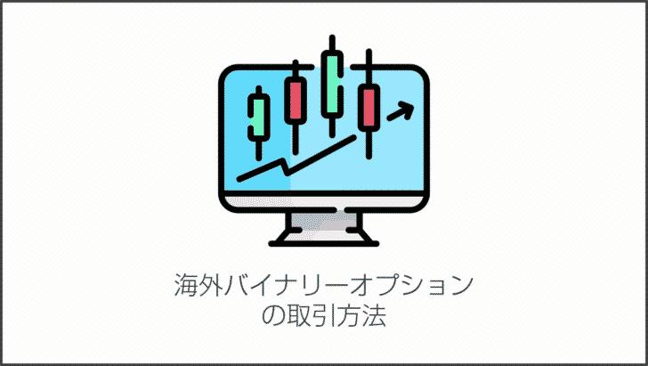 海外バイナリーオプション(バイナリーオプション規制前)の取引方法