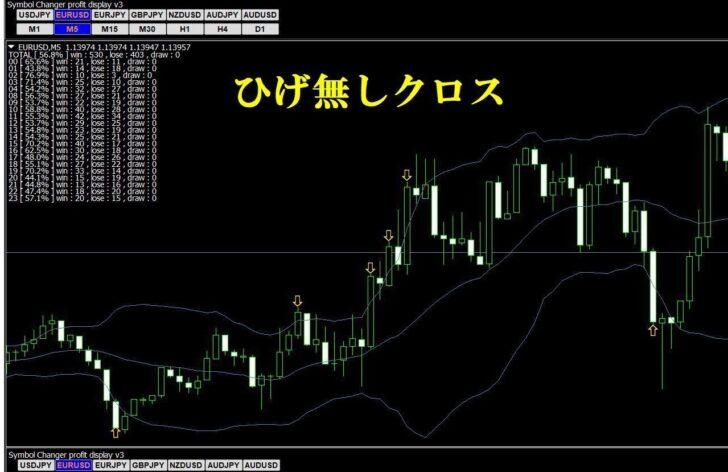 無裁量トレード手法【SATAN】自動売買ソフトABSOL7と連動済!
