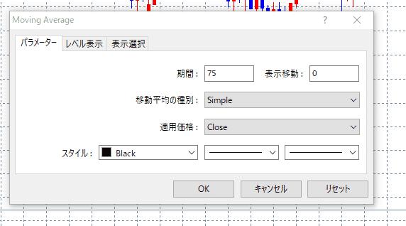 例:移動平均線(SMA)というテクニカル分析のインジケーターをMT4上に表示する