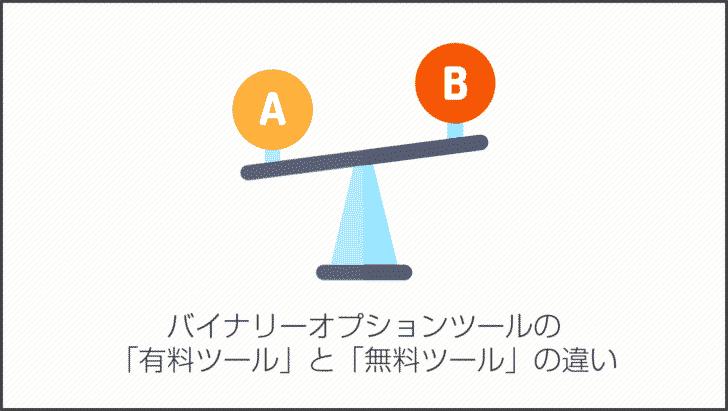 バイナリーオプションツールの「有料ツール」と「無料ツール」の違い