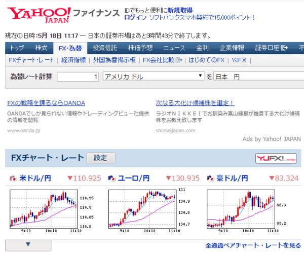 その1.Yahoo!ファイナンスの「FX・為替」ページに行く